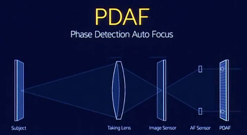 galaxy_s5-fast-auto-focus-phase-detection-autofocus