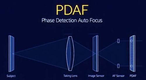 galaxy_s5-fast-auto-focus-phase-detection-autofocus